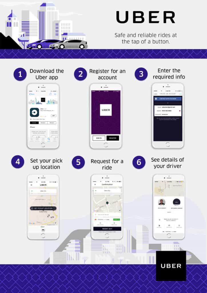 Uber How-to JPG