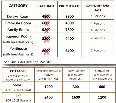 cebuwestown-room-rates-cottages