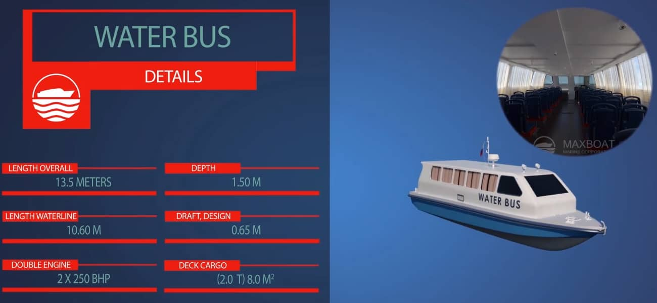 cebuwaterbus-details