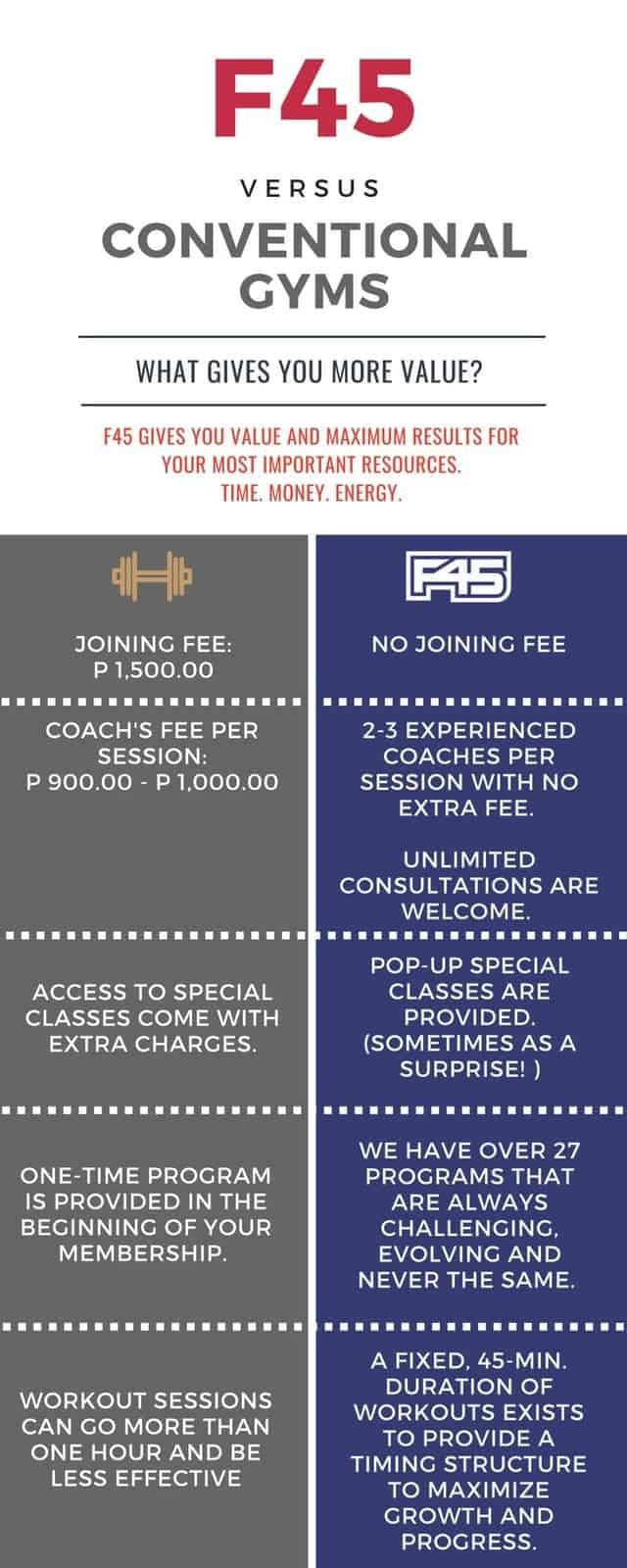 F45 Training Gym Cebu (2)